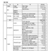 accounting_201506