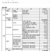 accounting_201508