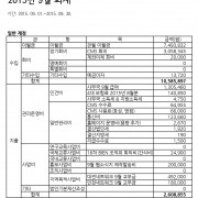 accounting_201509
