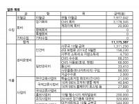 accounting_201510