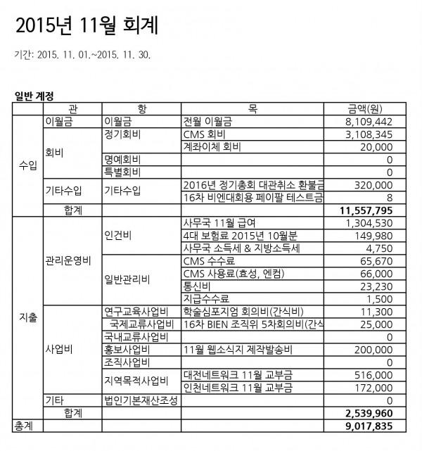 accounting_201511