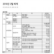 accounting_201602