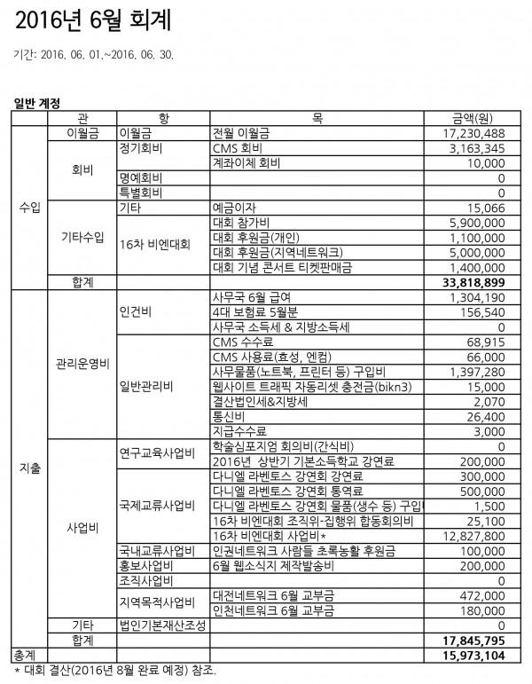 accounting_201606