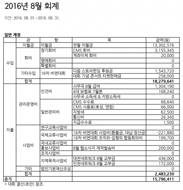 accounting_201608