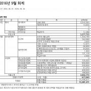 accounting_201609