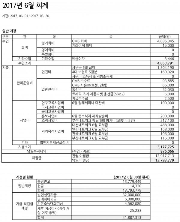accounting_201706