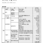 accounting_201512