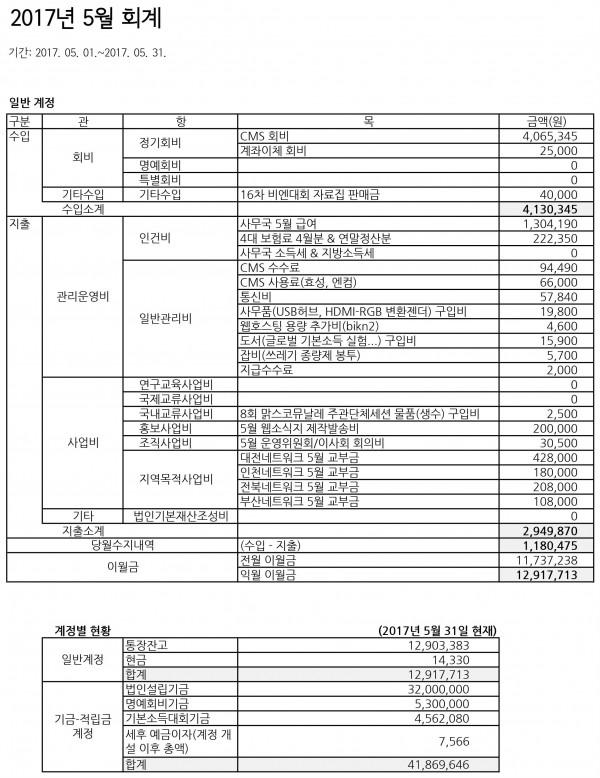accounting_201705