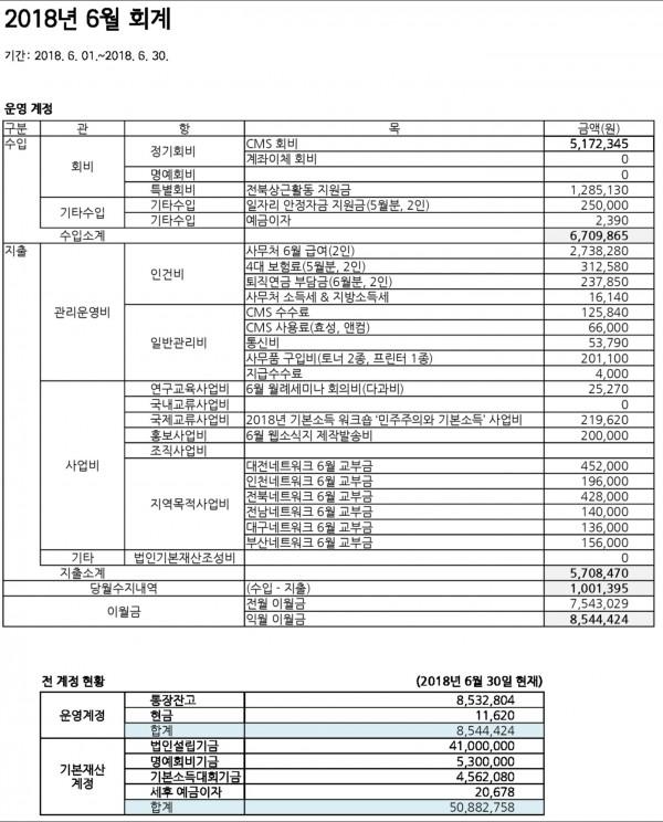 accounting_201806