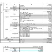 accounting_201901
