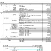 accounting_201902
