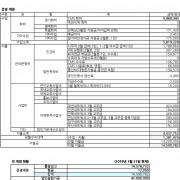 accounting_201903