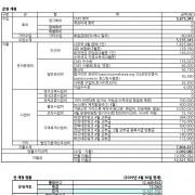 accounting_201904