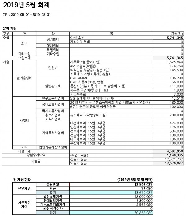 accounting_201905