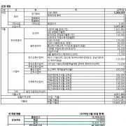 accounting_201906