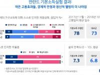 Infograafi_Tiedote_perustulo_2020_Kor_outlines