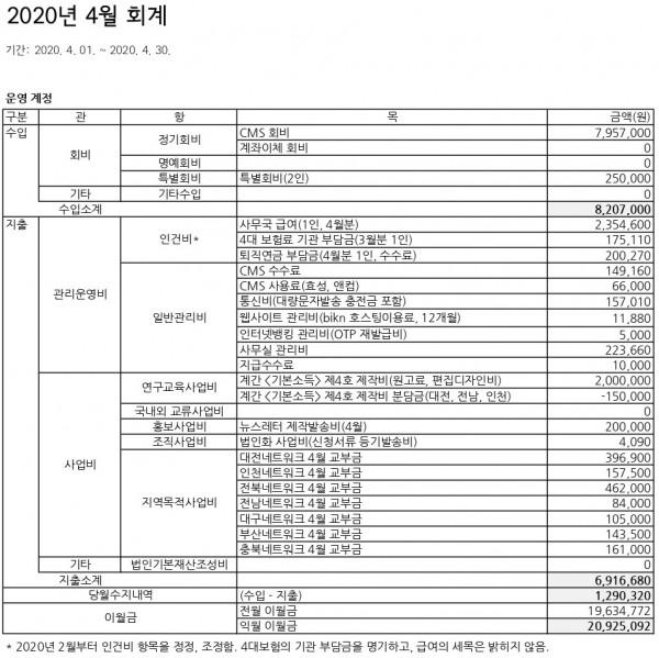 accounting_202004