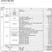 accounting_202005