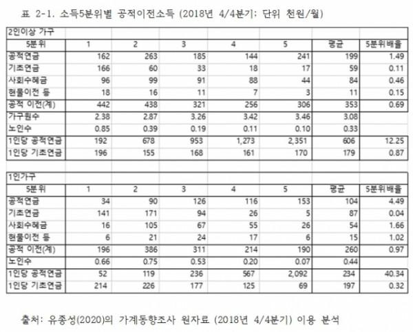 20200624_Jong-Sung-Yoo_p-1