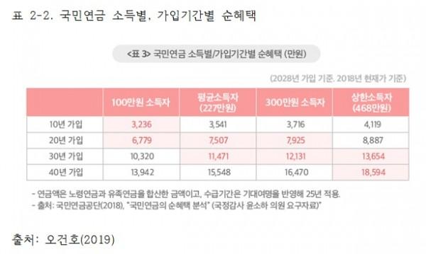 20200624_Jong-Sung-Yoo_p-2