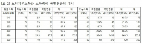 20200630_Jong-Sung-Yoo_p-3