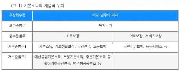 Seungho-Baek_table-1
