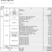 accounting_202006
