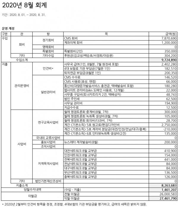 accounting_202008