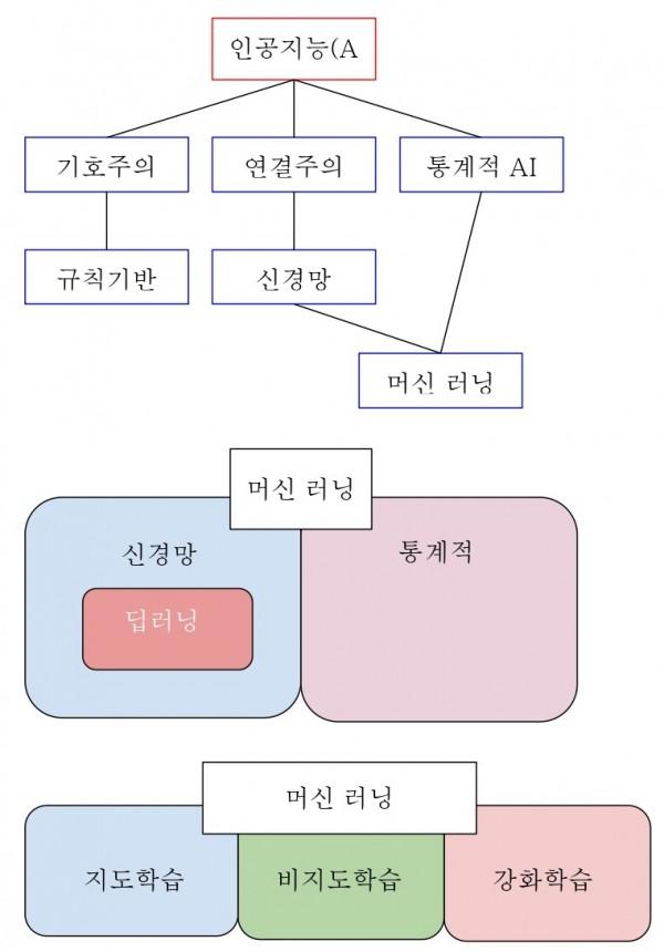 Topic-8_Part-2_pics