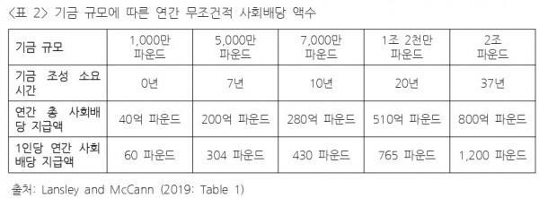 Topic-9_이건민_table-2