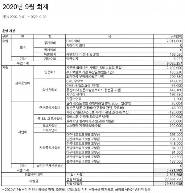 accounting_202009