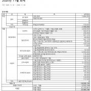 accounting_202011