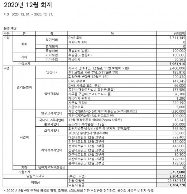 accounting_202012