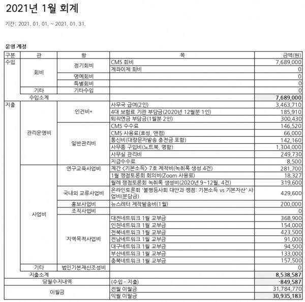 accounting_202101