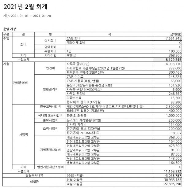 accounting_202102