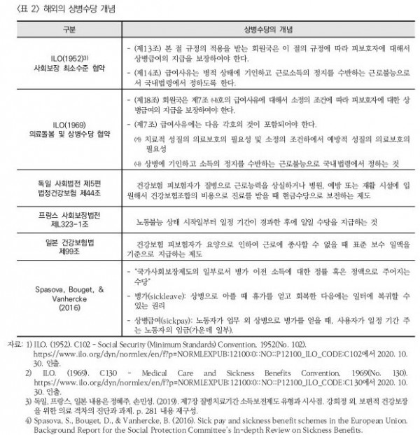 Topic-14_table-2