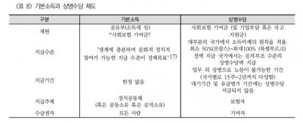 Topic-14_table-8