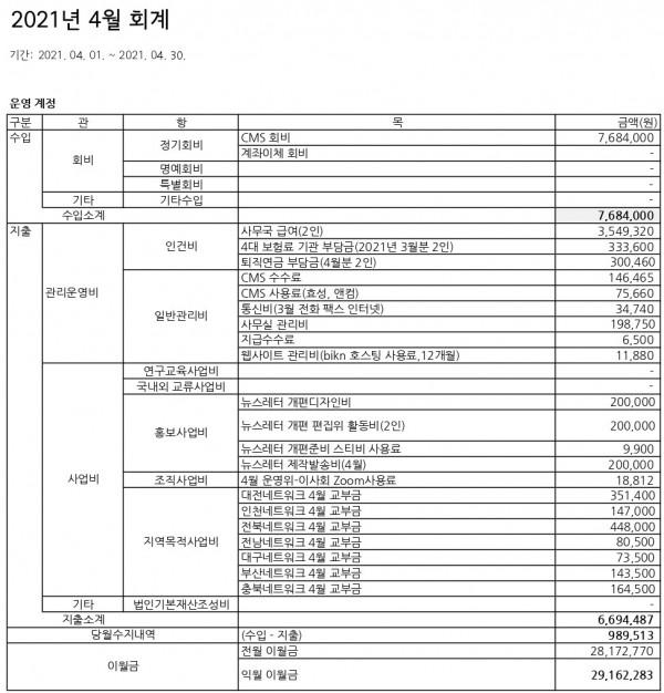 accounting_202104