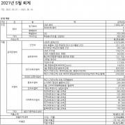 accounting_202105