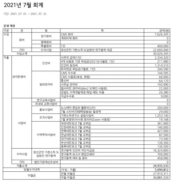 accounting_202107_page-0001